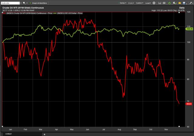 国际油价将再度陷入惨烈死亡螺旋 有四大理由