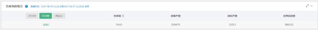 大数据分析《战狼2》,近40亿票房背后隐藏着这些秘密