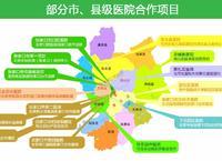 """从""""小兄弟""""到""""好伙伴""""———看京张医疗合作三周年之变"""