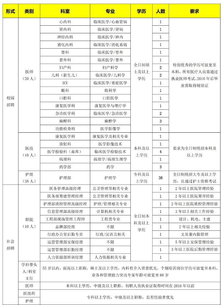 2019年招聘公告(新闻网)2020.1.3再次修改.pdf_page_1.jpg